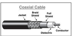 Coaxial cable design