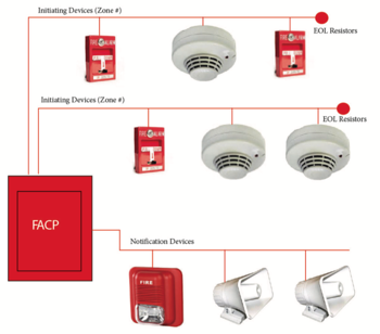 Fire Alarm Illustration