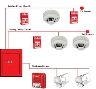 Fire Alarm diagram 2-1.jpg